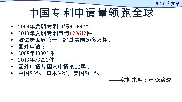 中国专 利申请 量领 跑全球 • • 5. 1专利文献 2003年发 明专 利申请 40000件, 2013年发 明专