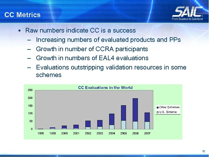 CC Metrics § Raw numbers indicate CC is a success – – Increasing numbers