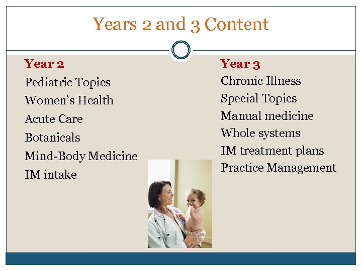 Years 2 and 3 Content Year 2 Pediatric Topics Women's Health Acute Care Botanicals