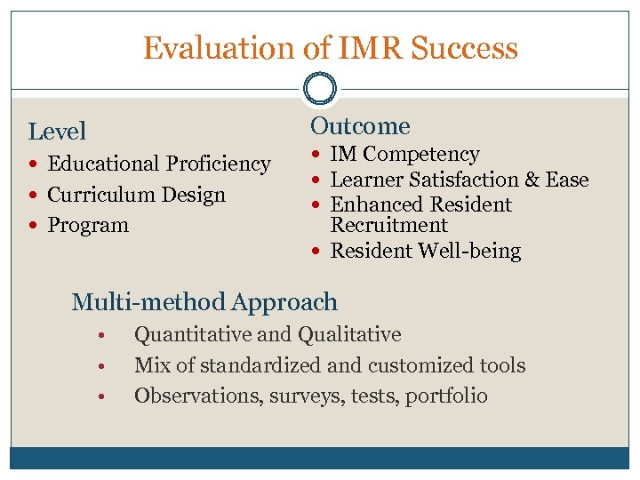 Evaluation of IMR Success Outcome Level Educational Proficiency Curriculum Design Program IM Competency Learner