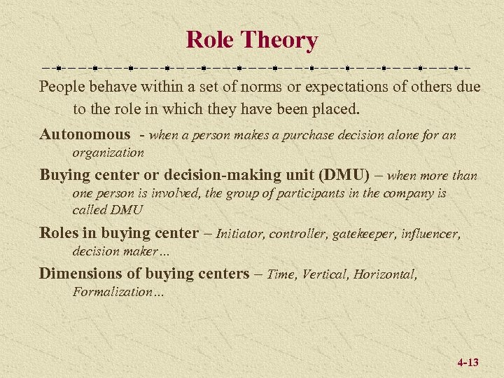 Role Theory People behave within a set of norms or expectations of others due