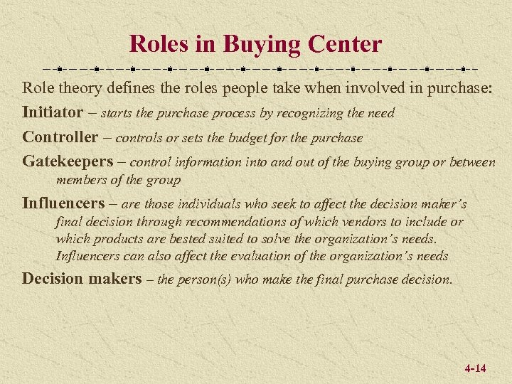 Roles in Buying Center Role theory defines the roles people take when involved in