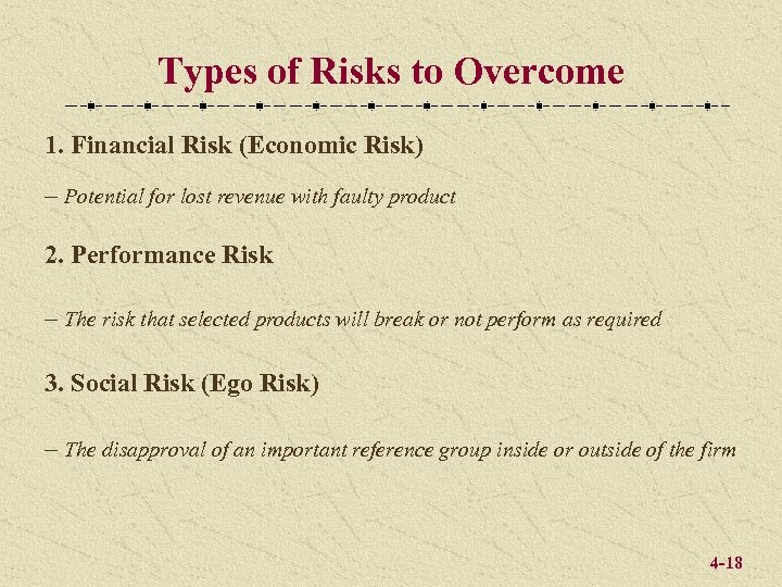Types of Risks to Overcome 1. Financial Risk (Economic Risk) – Potential for lost