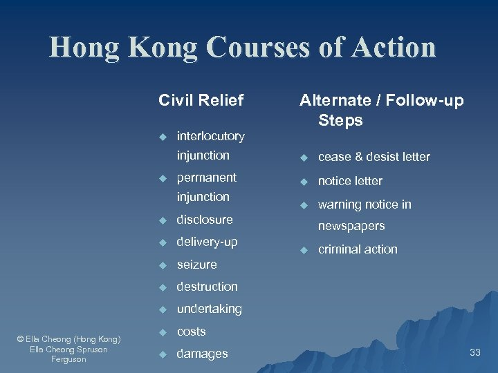 Hong Kong Courses of Action Civil Relief u interlocutory Alternate / Follow-up Steps injunction