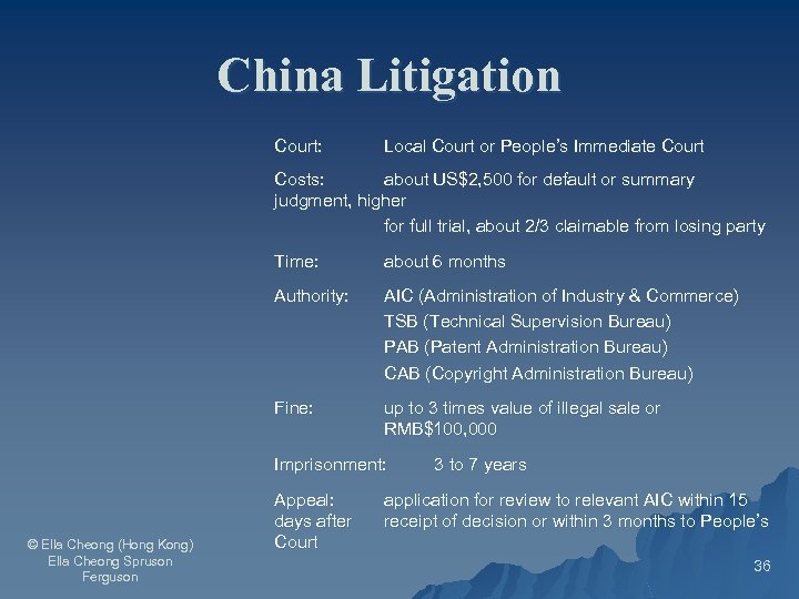 China Litigation Court: Local Court or People's Immediate Court Costs: about US$2, 500 for