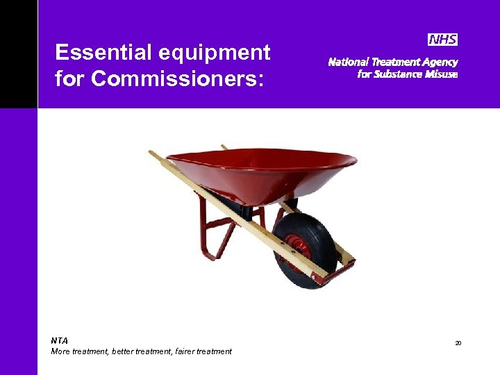 Essential equipment for Commissioners: NTA More treatment, better treatment, fairer treatment 20