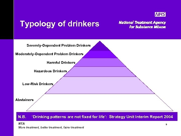 Typology of drinkers Severely-Dependent Problem Drinkers Moderately-Dependent Problem Drinkers Harmful Drinkers Hazardous Drinkers Low-Risk