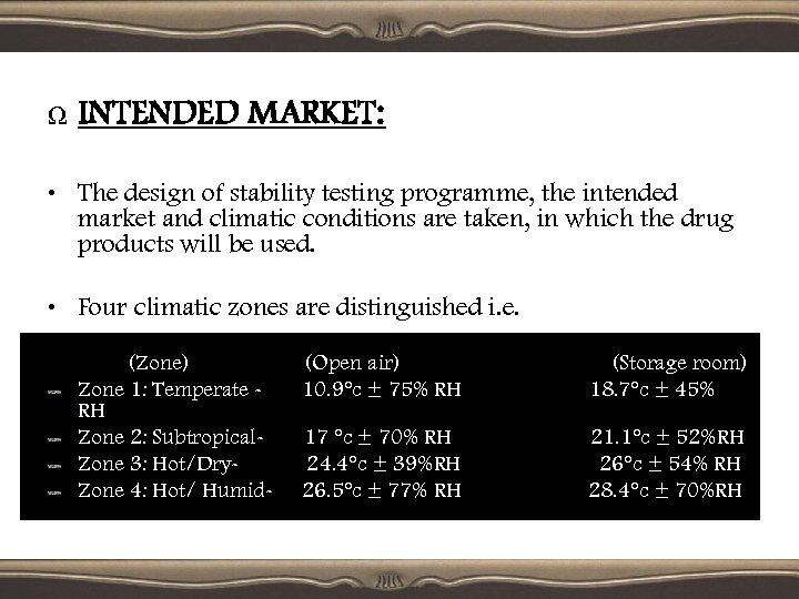 Ω INTENDED MARKET: • The design of stability testing programme, the intended market and