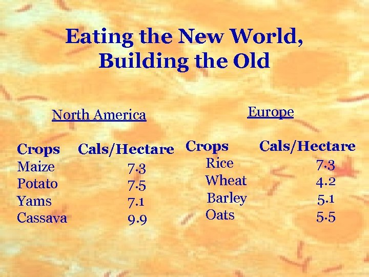 Eating the New World, Building the Old North America Europe Cals/Hectare Crops Rice 7.