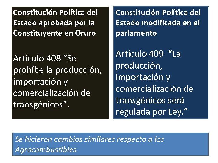 Constitución Política del Estado aprobada por la Constituyente en Oruro Constitución Política del Estado