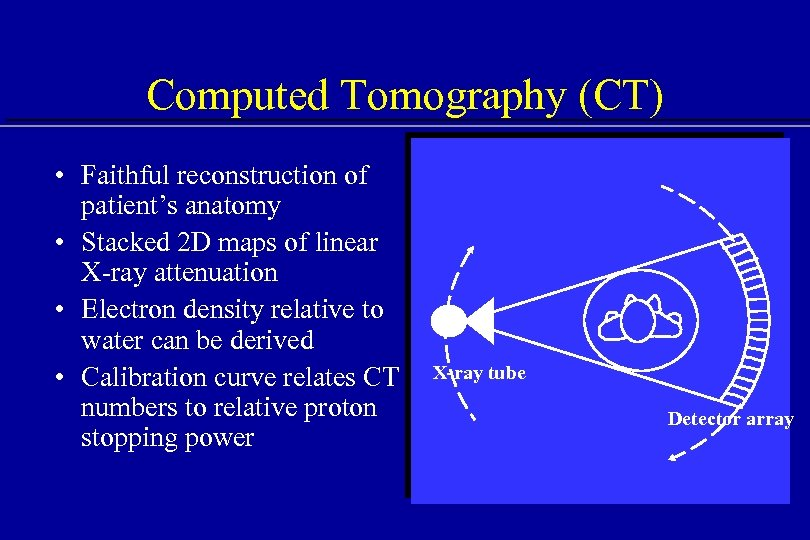 Computed Tomography (CT) • Faithful reconstruction of patient's anatomy • Stacked 2 D maps