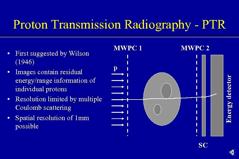 Proton Transmission Radiography - PTR MWPC 2 p Energy detector • First suggested by
