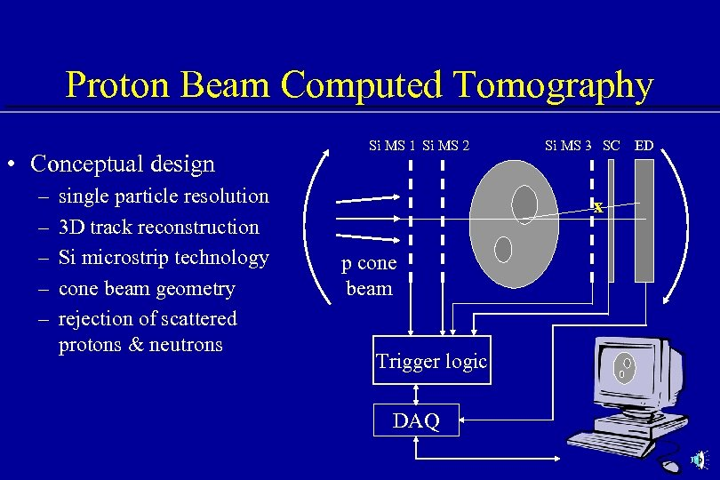 Proton Beam Computed Tomography • Conceptual design – – – single particle resolution 3