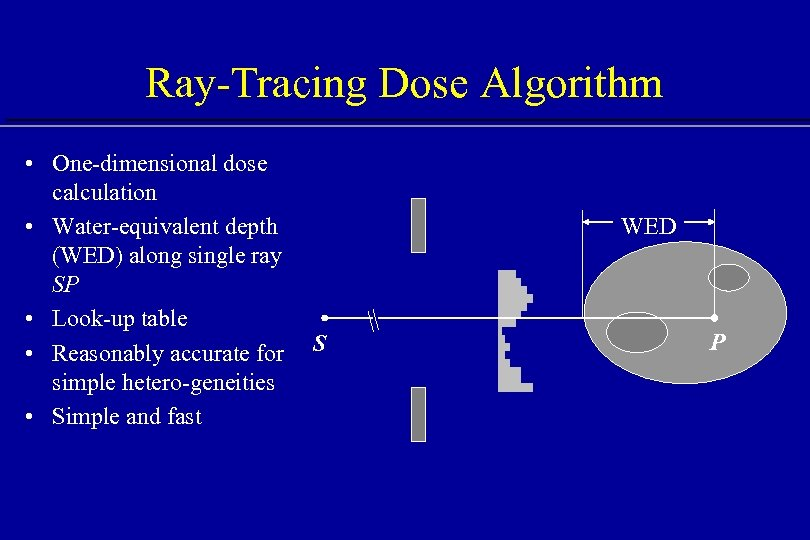 Ray-Tracing Dose Algorithm • One-dimensional dose calculation • Water-equivalent depth (WED) along single ray