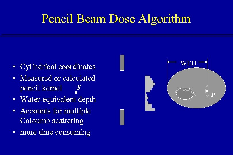Pencil Beam Dose Algorithm • Cylindrical coordinates • Measured or calculated S pencil kernel