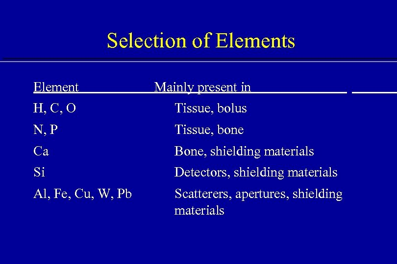 Selection of Elements Element Mainly present in H, C, O Tissue, bolus N, P