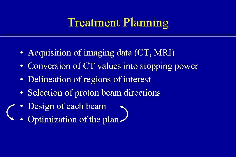 Treatment Planning • • • Acquisition of imaging data (CT, MRI) Conversion of CT