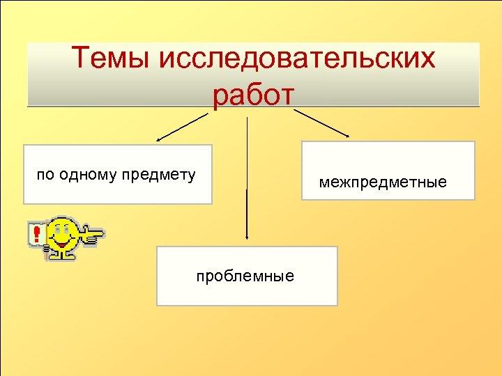 Темы исследовательских работ по одному предмету межпредметные проблемные