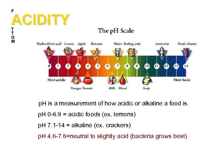 F ACIDITY T T O M p. H is a measurement of how acidic