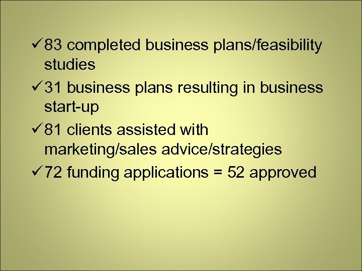 83 completed business plans/feasibility studies 31 business plans resulting in business start-up 81