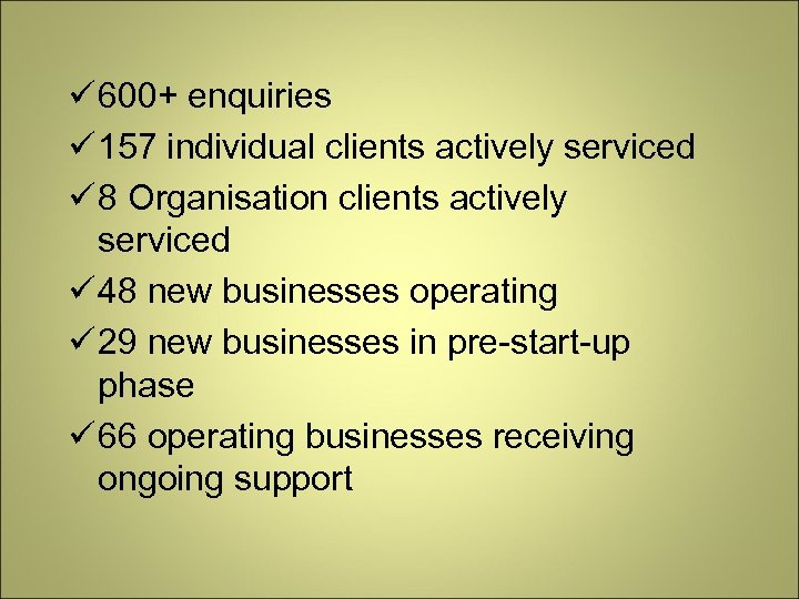 600+ enquiries 157 individual clients actively serviced 8 Organisation clients actively serviced 48