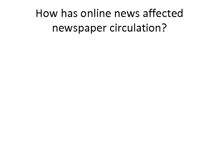 How has online news affected newspaper circulation?