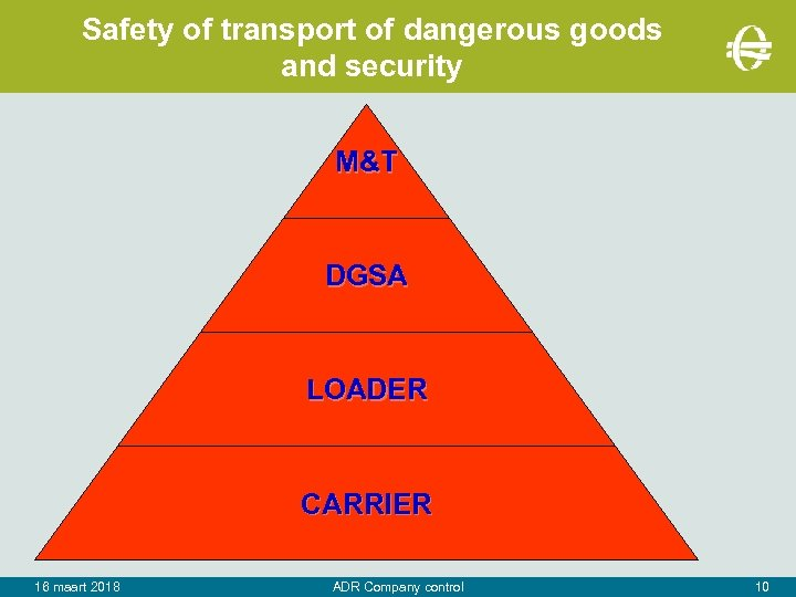 Safety of transport of dangerous goods and security M&T DGSA LOADER CARRIER 16 maart