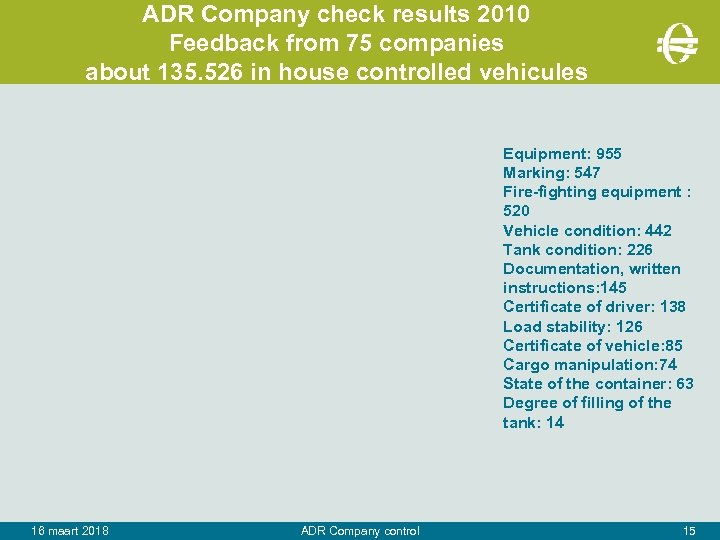 ADR Company check results 2010 Feedback from 75 companies about 135. 526 in house