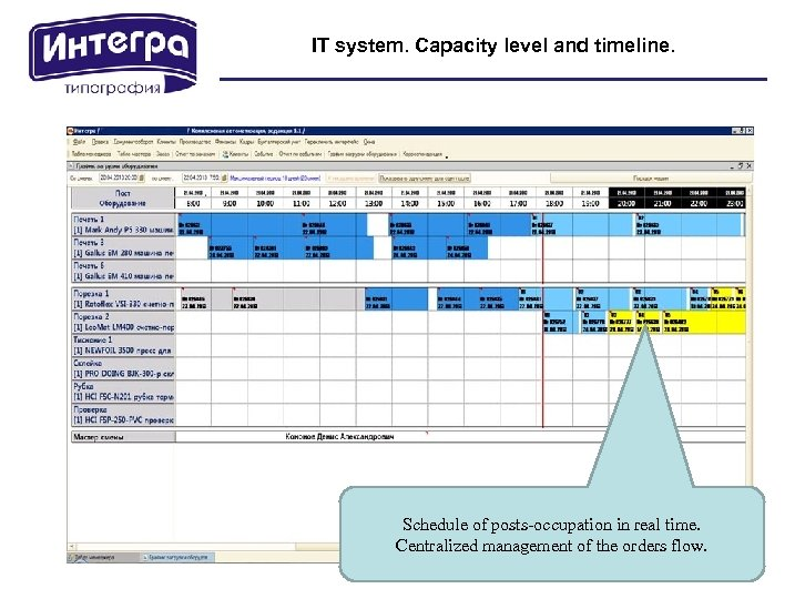 IT system. Capacity level and timeline. Schedule of posts-occupation in real time. Centralized management