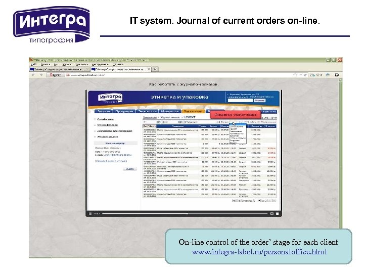 IT system. Journal of current orders on-line. On-line control of the order' stage for