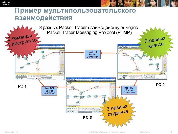 Пример мультипользовательского взаимодействия ы, команд тор 2 рук 1 инст 3 разных Packet Tracer