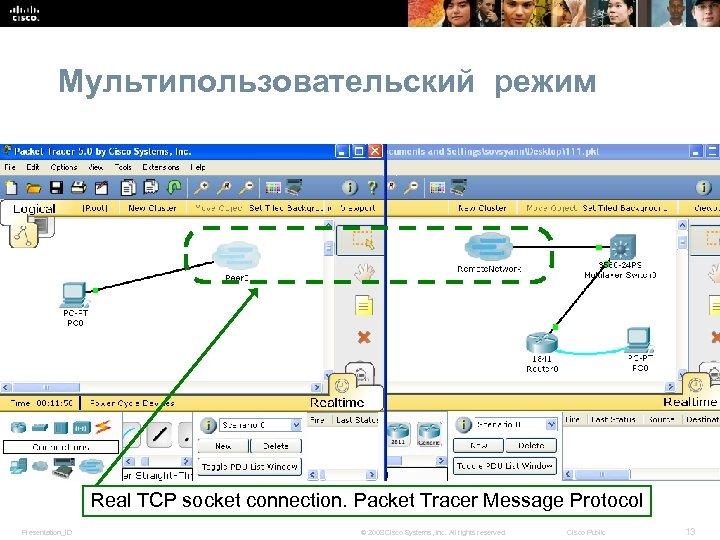 Мультипользовательский режим Real TCP socket connection. Packet Tracer Message Protocol Presentation_ID © 2008 Cisco