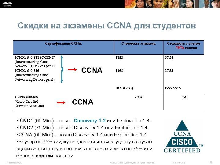 Скидки на экзамены CCNA для студентов Сертификация CCNA ICND 1 640 -822 (CCENT) (Interconnecting