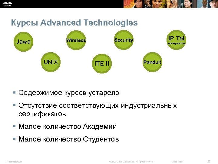 Курсы Advanced Technologies UNIX IP Tel Security Wireless Jawa материалы Panduit ITE II §