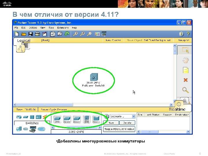 В чем отличия от версии 4. 11? • Добавлены многоуровневые коммутаторы Presentation_ID © 2008