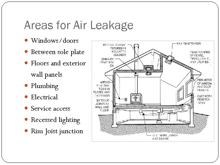 Areas for Air Leakage Windows/doors Between sole plate Floors and exterior wall panels Plumbing