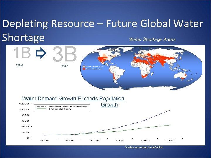 Depleting Resource – Future Global Water Shortage Areas 1 B 2004 3 B 2025