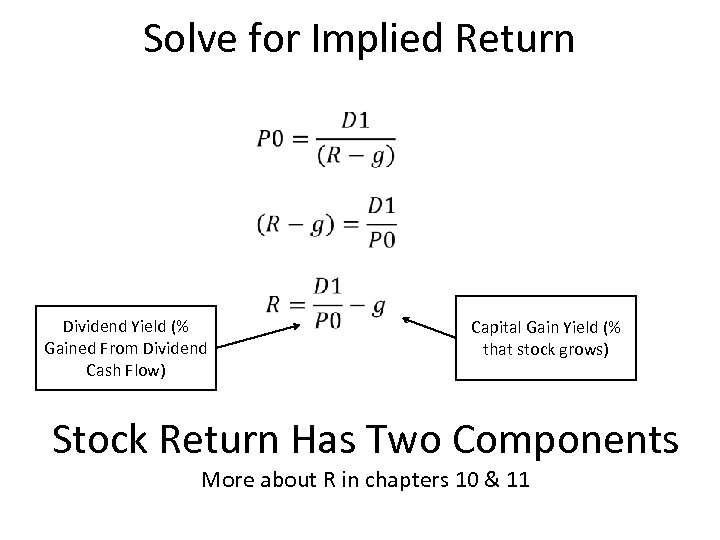 Solve for Implied Return Dividend Yield (% Gained From Dividend Cash Flow) Capital Gain