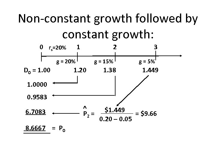 Non-constant growth followed by constant growth: 0 rs=20% 1 2 g = 20% D