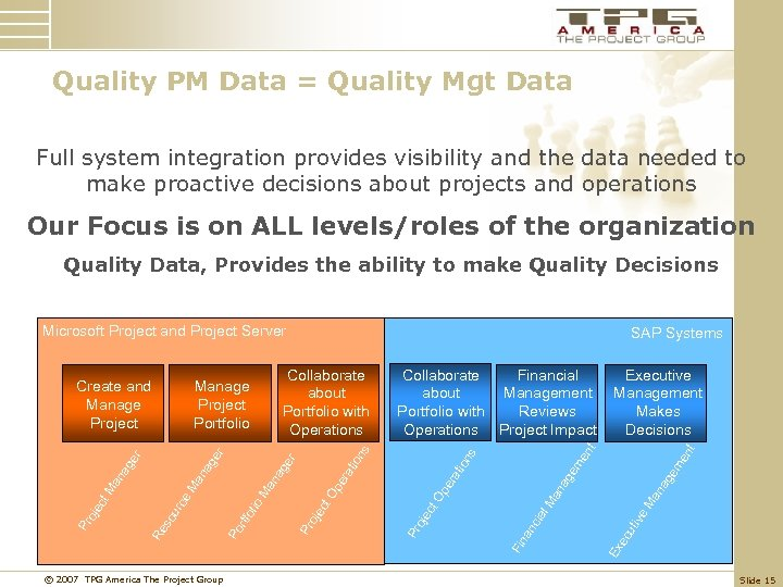 Quality PM Data = Quality Mgt Data Full system integration provides visibility and the