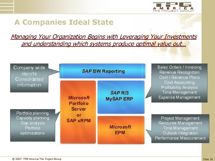 A Companies Ideal State Managing Your Organization Begins with Leveraging Your Investments and understanding