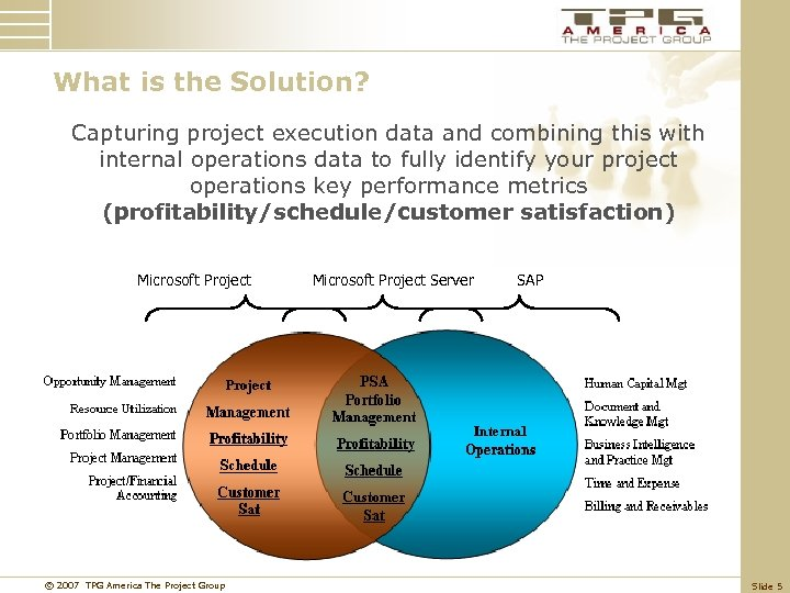 What is the Solution? Capturing project execution data and combining this with internal operations