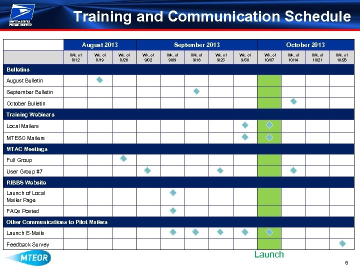 Training and Communication Schedule August 2013 Wk. of 8/12 Wk. of 8/19 September 2013