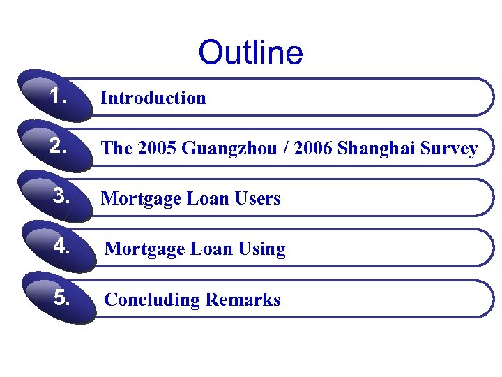 Outline 1. Introduction 2. The 2005 Guangzhou / 2006 Shanghai Survey 3. Mortgage Loan
