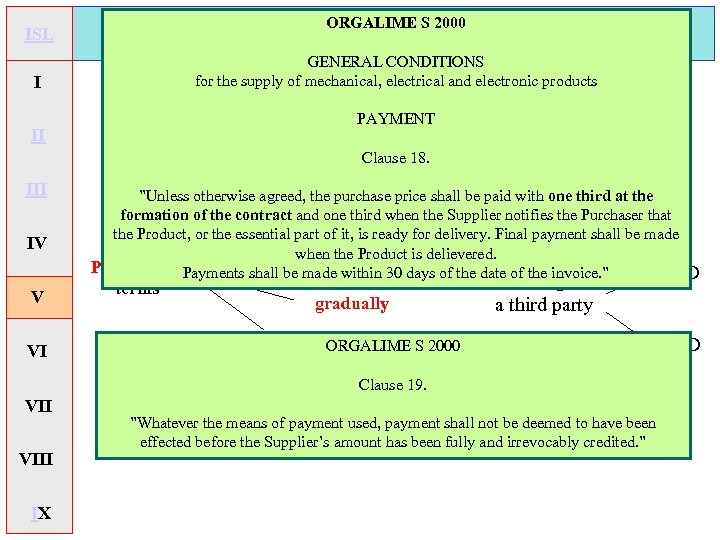 ISL ORGALIME S 2000 Management of risk of contract breach Contractual allocation of risks