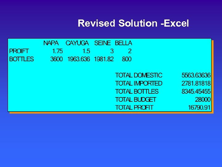 Revised Solution -Excel