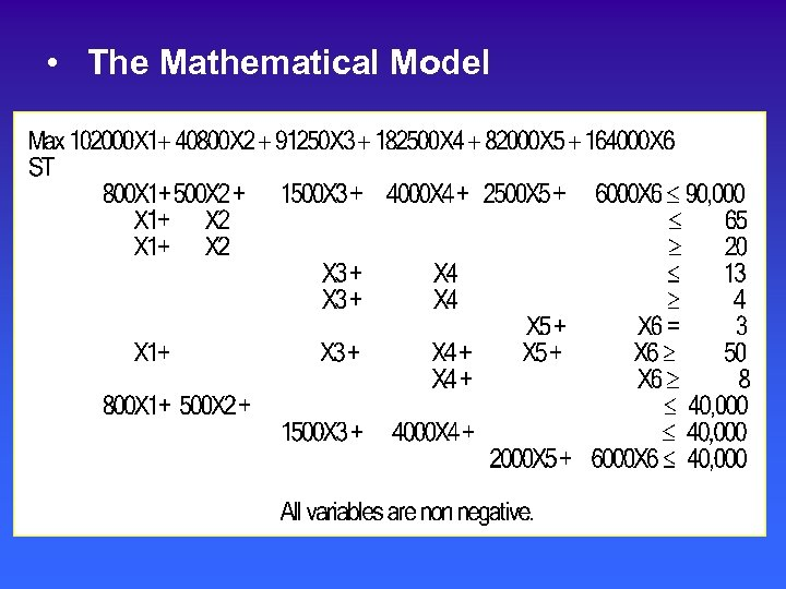 • The Mathematical Model