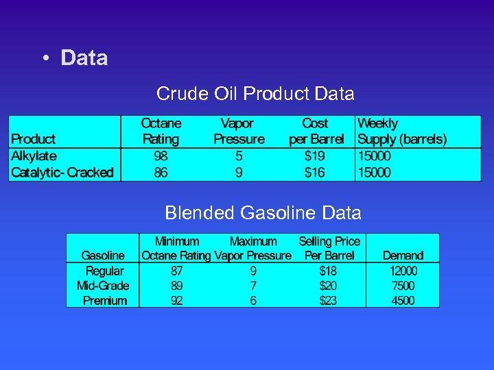 • Data Crude Oil Product Data Blended Gasoline Data