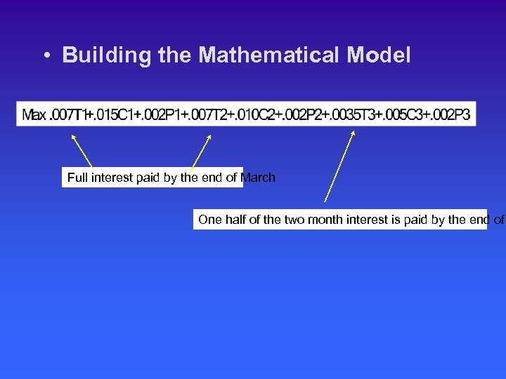 • Building the Mathematical Model Full interest paid by the end of March