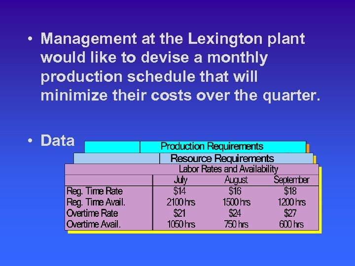 • Management at the Lexington plant would like to devise a monthly production
